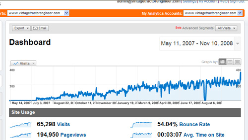 visitor-trends-first-18-mon