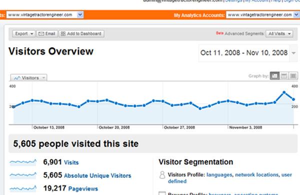 web-stats-october-2008